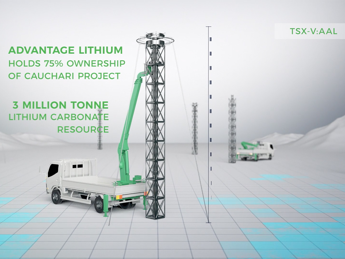 Advantage Lithium - BNN Investor Commercial